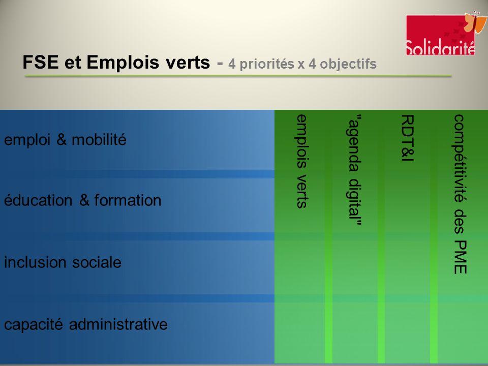 FSE et Emplois verts - 4 priorités x 4 objectifs emploi & mobilité éducation & formation inclusion sociale capacité administrative emplois verts agenda digital RDT&I compétitivité des PME