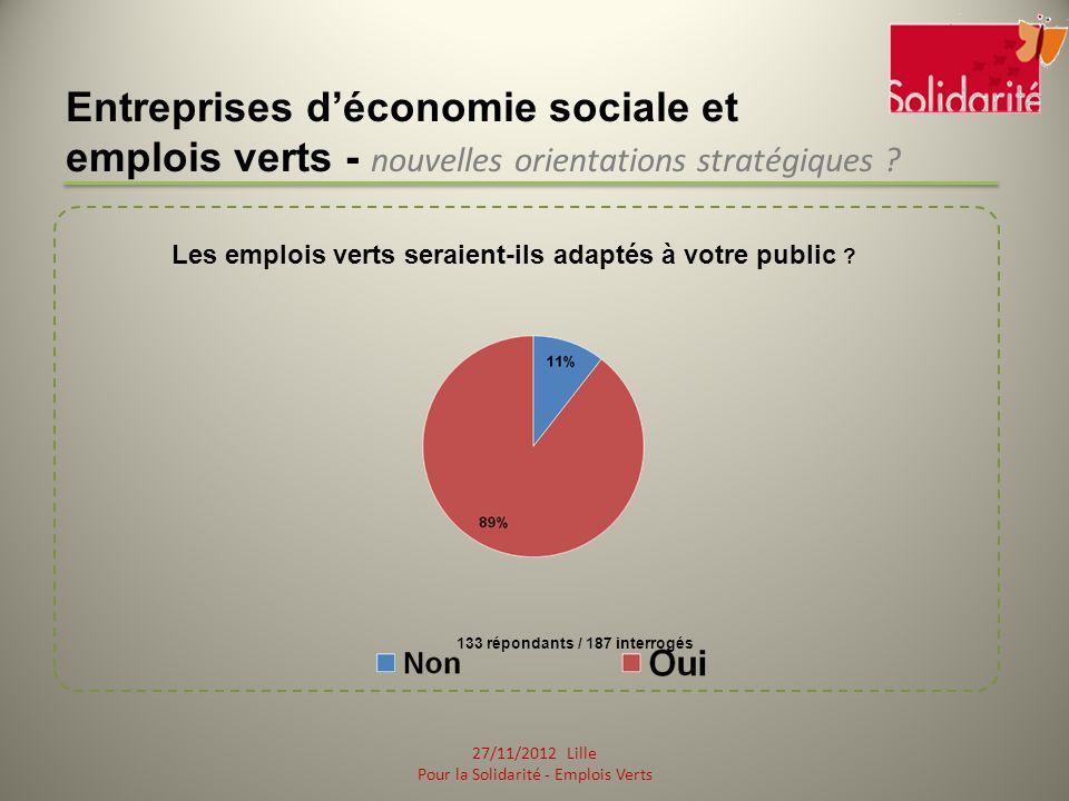 Entreprises déconomie sociale et emplois verts Activités « vertes » les plus adaptées 27/11/2012 Lille Pour la Solidarité - Emplois Verts