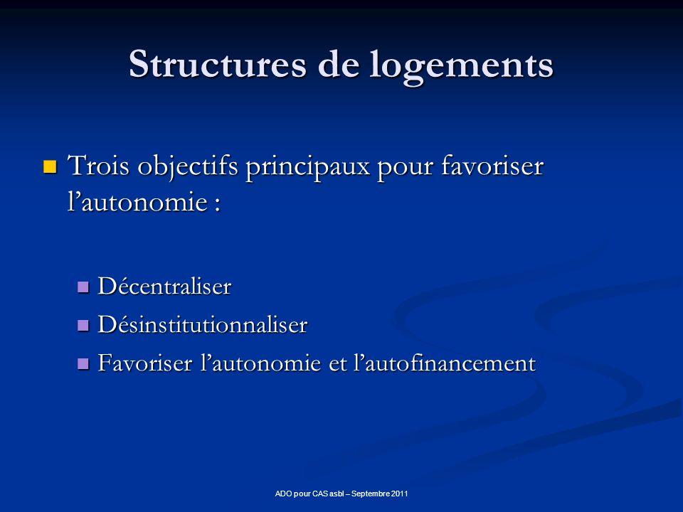 Structures de logements Trois objectifs principaux pour favoriser lautonomie : Trois objectifs principaux pour favoriser lautonomie : Décentraliser Dé