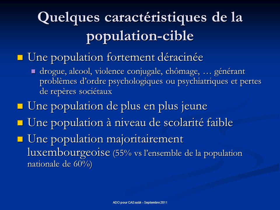 ADO pour CAS asbl – Septembre 2011 Quelques caractéristiques de la population-cible Une population fortement déracinée Une population fortement déraci