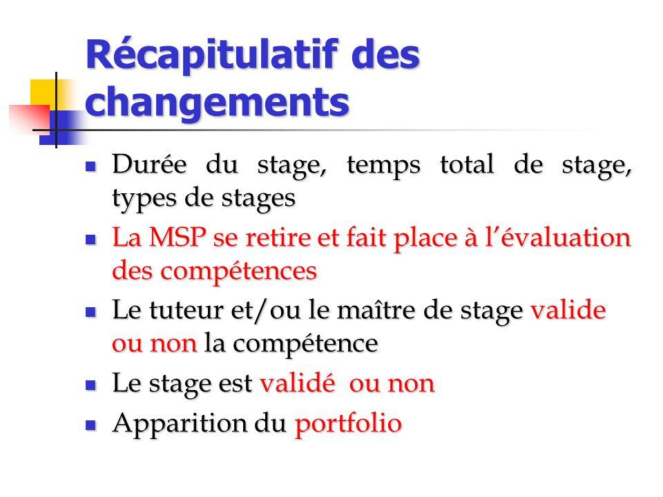 Récapitulatif des changements Durée du stage, temps total de stage, types de stages Durée du stage, temps total de stage, types de stages La MSP se re