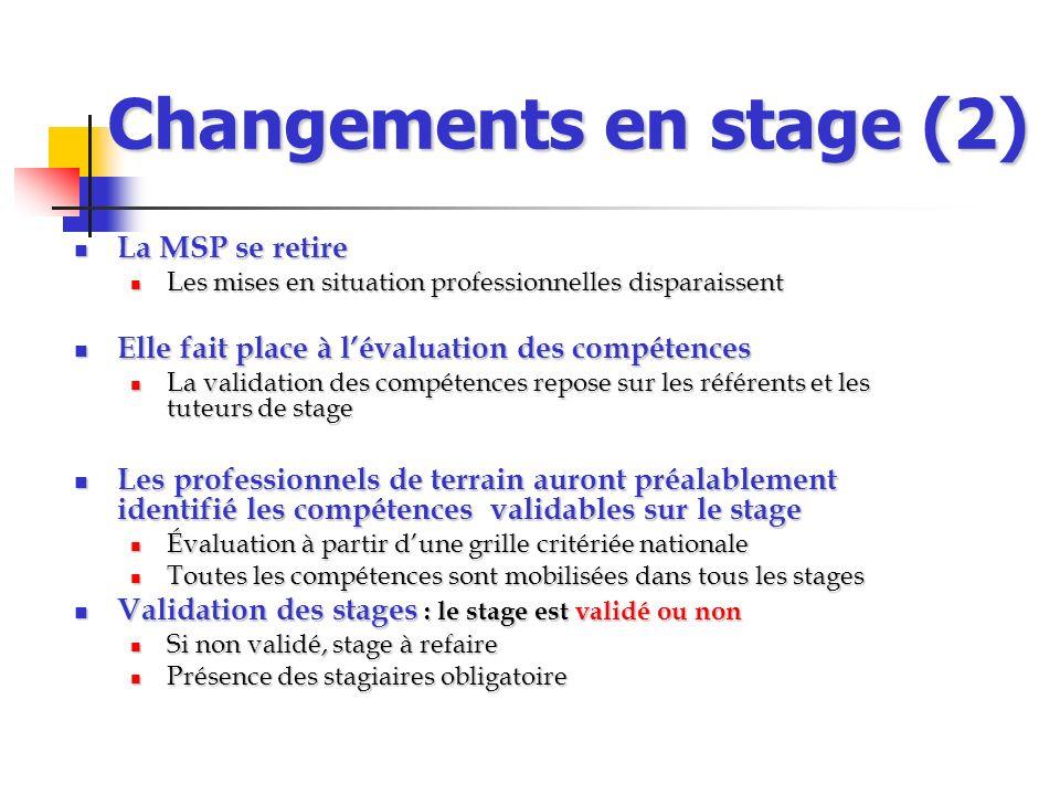 Changements en stage (2) La MSP se retire La MSP se retire Les mises en situation professionnelles disparaissent Les mises en situation professionnell