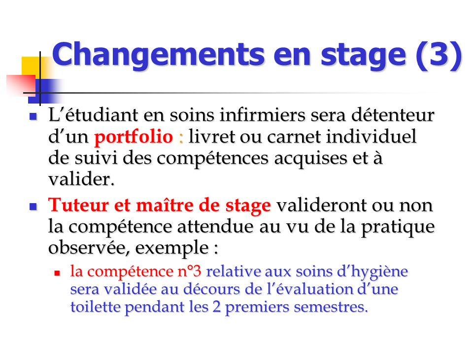 Changements en stage (3) Létudiant en soins infirmiers sera détenteur dun portfolio : livret ou carnet individuel de suivi des compétences acquises et