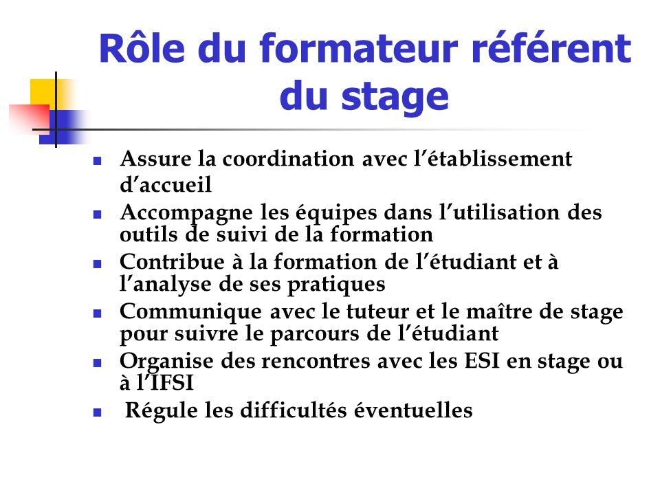 Rôle du formateur référent du stage Assure la coordination avec létablissement daccueil Accompagne les équipes dans lutilisation des outils de suivi d