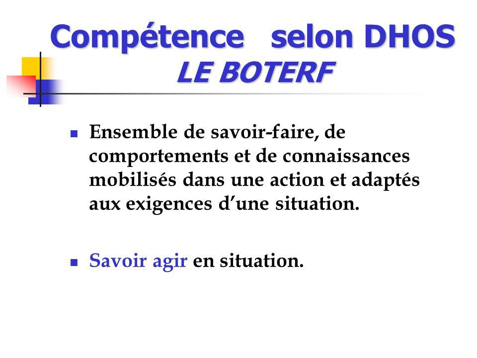 Compétence selon DHOS LE BOTERF Ensemble de savoir-faire, de comportements et de connaissances mobilisés dans une action et adaptés aux exigences dune