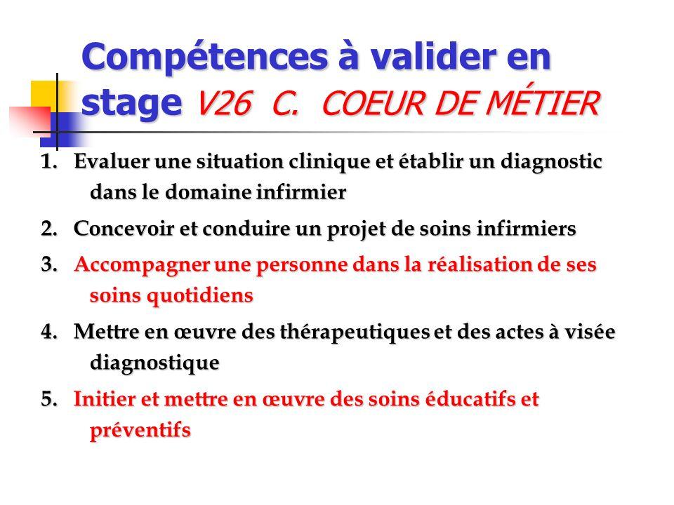 Compétences à valider en stage V26 C. COEUR DE MÉTIER Compétences à valider en stage V26 C. COEUR DE MÉTIER 1. Evaluer une situation clinique et établ