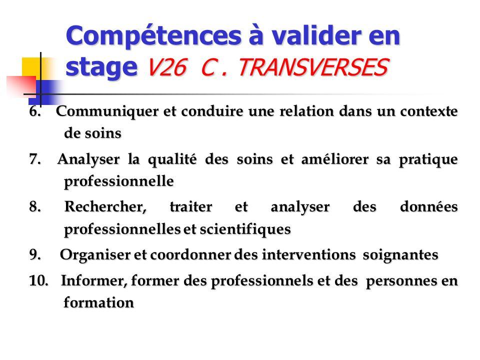 Compétences à valider en stage V26 C. TRANSVERSES 6. Communiquer et conduire une relation dans un contexte de soins 7. Analyser la qualité des soins e