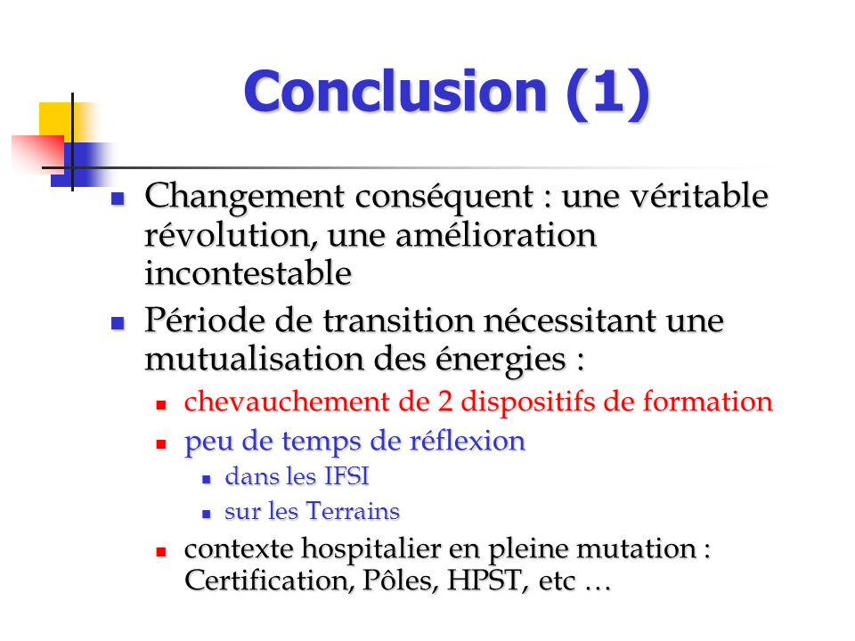 Conclusion (1) Conclusion (1) Changement conséquent : une véritable révolution, une amélioration incontestable Changement conséquent : une véritable r