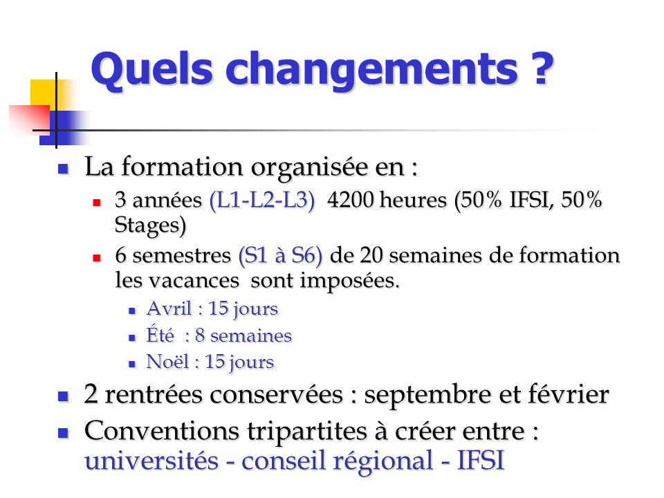 Quels changements ? La formation organisée en : La formation organisée en : 3 années (L1-L2-L3) 4200 heures (50% IFSI, 50% Stages) 3 années (L1-L2-L3)