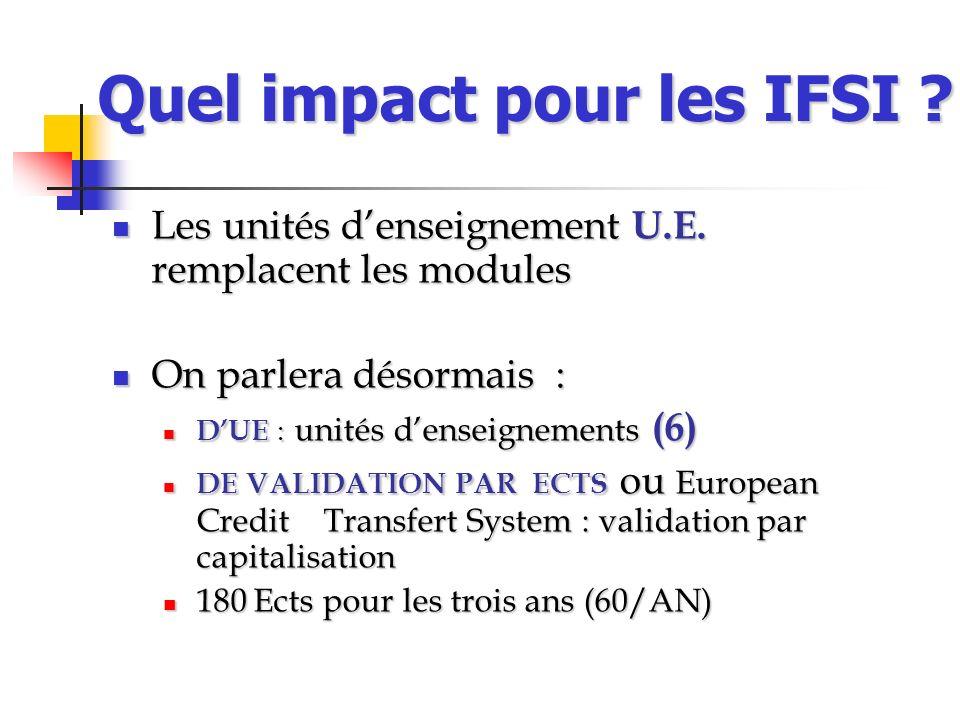 Quel impact pour les IFSI ? Les unités denseignement U.E. remplacent les modules Les unités denseignement U.E. remplacent les modules On parlera désor