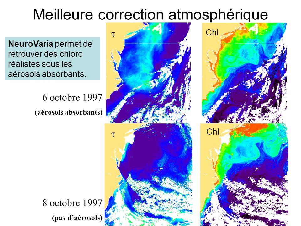 Meilleure correction atmosphérique 6 octobre 1997 (aérosols absorbants) 8 octobre 1997 (pas daérosols) Chl NeuroVaria permet de retrouver des chloro réalistes sous les aérosols absorbants.