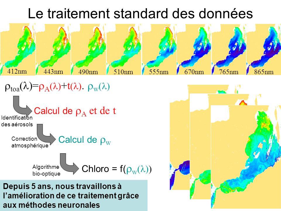 Le traitement standard des données 412nm 443nm 490nm510nm555nm670nm765nm865nm toa ( )= A ( ) +t ( ). w ( ) Depuis 5 ans, nous travaillons à laméliorat