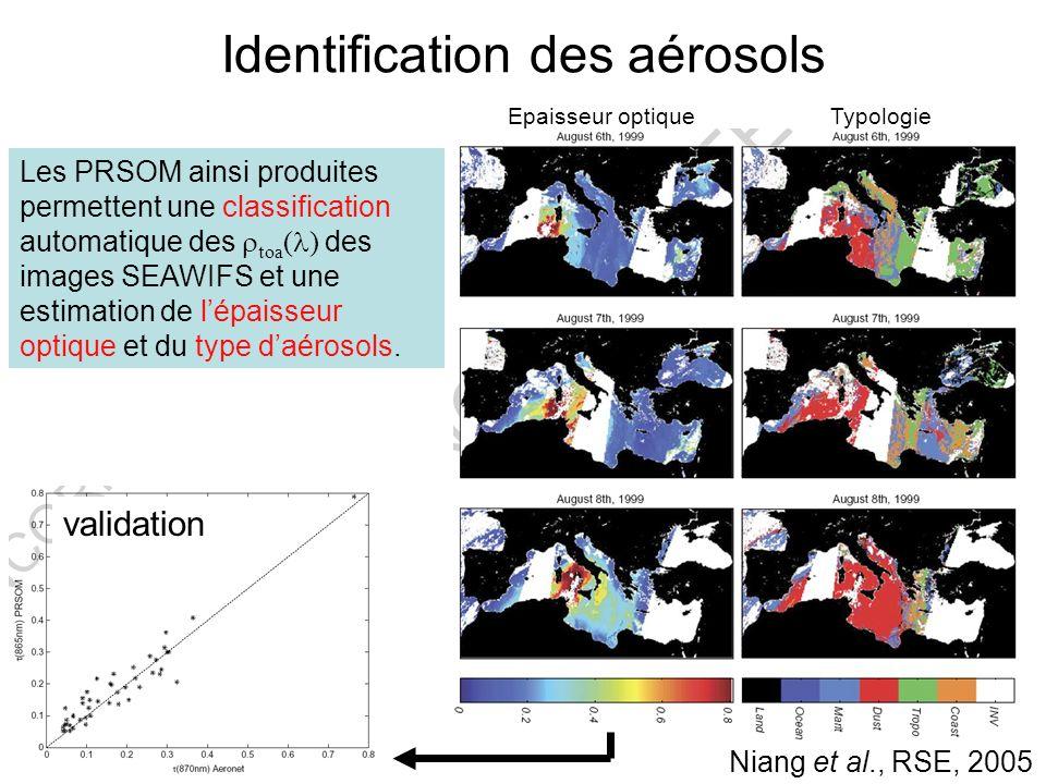 Identification des aérosols Niang et al., RSE, 2005 Epaisseur optiqueTypologie Les PRSOM ainsi produites permettent une classification automatique des toa ( ) des images SEAWIFS et une estimation de lépaisseur optique et du type daérosols.