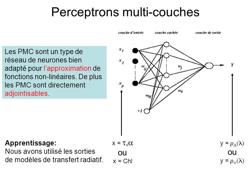 Perceptrons multi-couches Les PMC sont un type de réseau de neurones bien adapté pour lapproximation de fonctions non-linéaires.