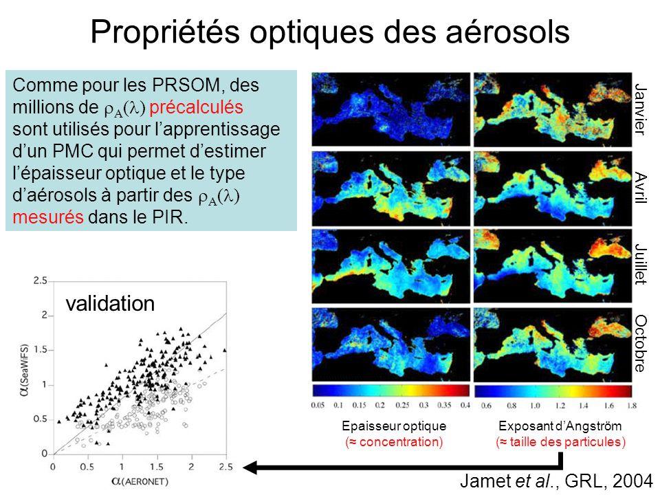 Propriétés optiques des aérosols Epaisseur optique ( concentration) Exposant dAngström ( taille des particules) Jamet et al., GRL, 2004 Janvier Avril Juillet Octobre Comme pour les PRSOM, des millions de A ( ) précalculés sont utilisés pour lapprentissage dun PMC qui permet destimer lépaisseur optique et le type daérosols à partir des A ( ) mesurés dans le PIR.