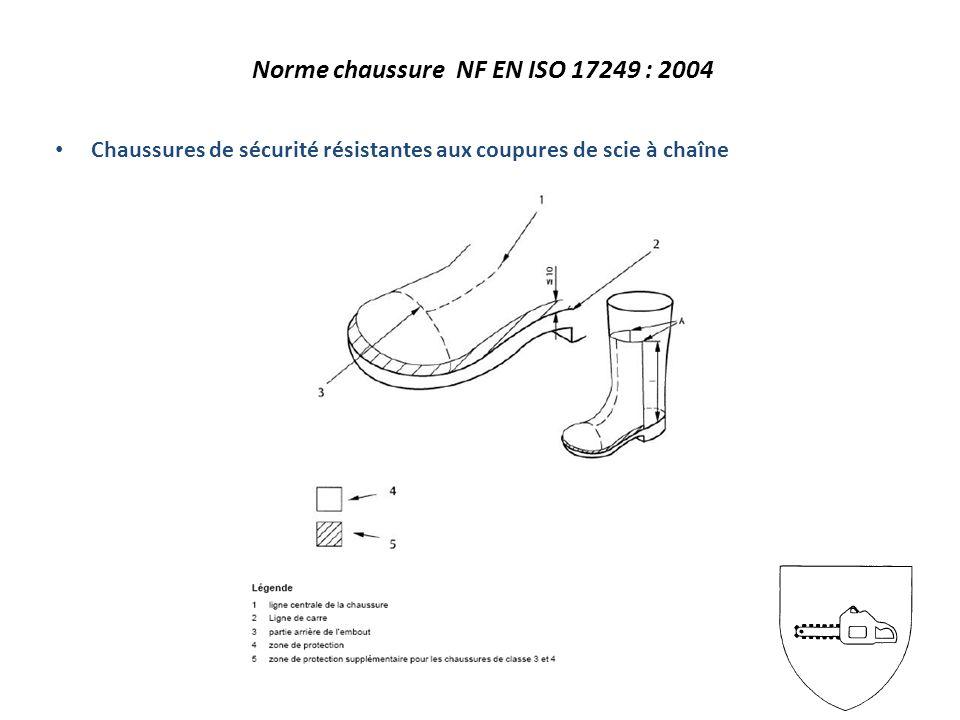 Norme chaussure NF EN ISO 17249 : 2004 Chaussures de sécurité résistantes aux coupures de scie à chaîne
