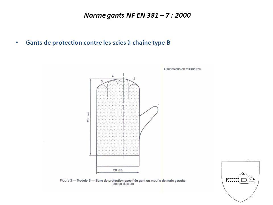 Norme gants NF EN 381 – 7 : 2000 Gants de protection contre les scies à chaîne type B