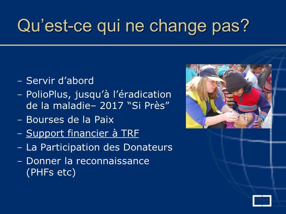 – Servir dabord – PolioPlus, jusquà léradication de la maladie– 2017 Si Près – Bourses de la Paix – Support financier à TRF – La Participation des Don