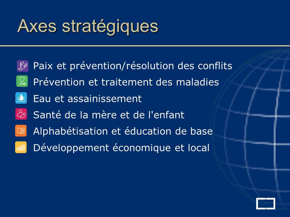 Paix et prévention/résolution des conflits Prévention et traitement des maladies Eau et assainissement Santé de la mère et de l'enfant Alphabétisation