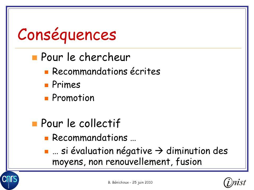B. Bénichoux - 25 juin 201013 Conséquences Pour le chercheur Recommandations écrites Primes Promotion Pour le collectif Recommandations … … si évaluat