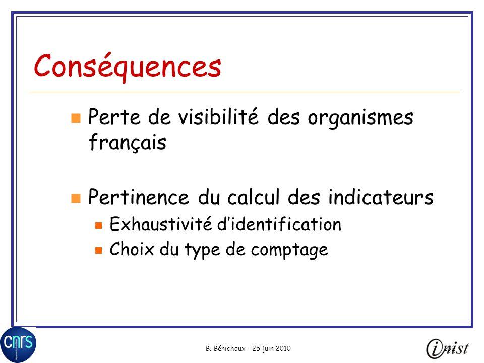 B. Bénichoux - 25 juin 2010162 Conséquences Perte de visibilité des organismes français Pertinence du calcul des indicateurs Exhaustivité didentificat
