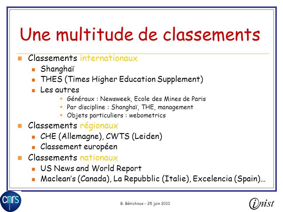 B. Bénichoux - 25 juin 201017 Une multitude de classements Classements internationaux Shanghaï THES (Times Higher Education Supplement) Les autres Gén