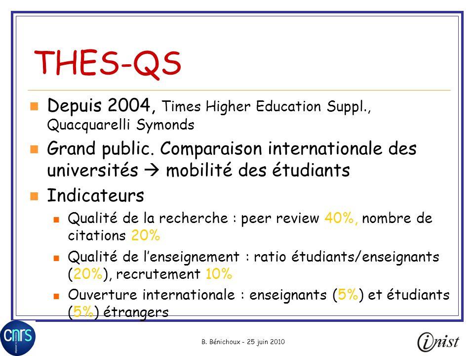B. Bénichoux - 25 juin 201022 THES-QS Depuis 2004, Times Higher Education Suppl., Quacquarelli Symonds Grand public. Comparaison internationale des un