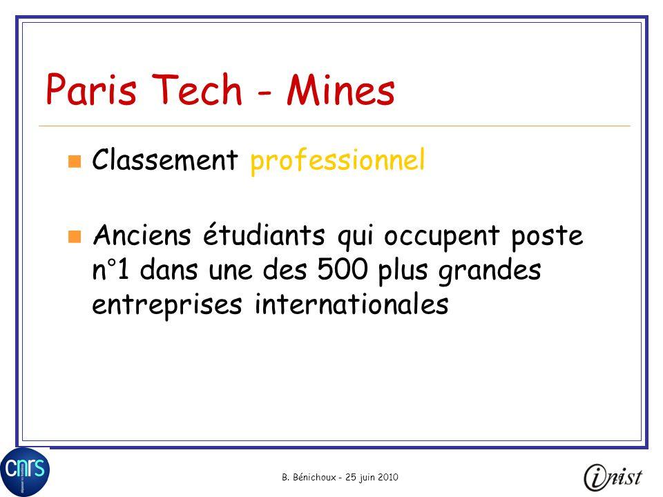 B. Bénichoux - 25 juin 201026 Paris Tech - Mines Classement professionnel Anciens étudiants qui occupent poste n°1 dans une des 500 plus grandes entre