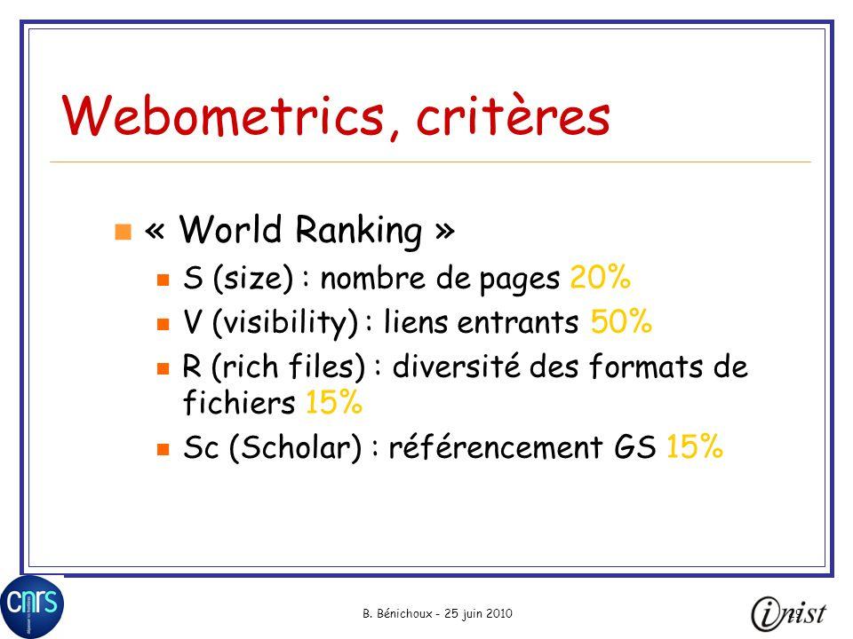 B. Bénichoux - 25 juin 201029 Webometrics, critères « World Ranking » S (size) : nombre de pages 20% V (visibility) : liens entrants 50% R (rich files