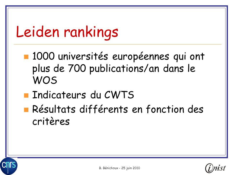 B. Bénichoux - 25 juin 201032 Leiden rankings 1000 universités européennes qui ont plus de 700 publications/an dans le WOS Indicateurs du CWTS Résulta