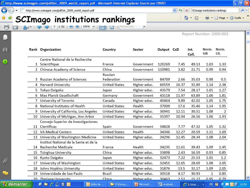 B. Bénichoux - 25 juin 201035 SCImago institutions rankings