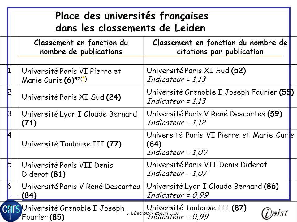 B. Bénichoux - 25 juin 201043 Place des universités françaises dans les classements de Leiden Classement en fonction du nombre de publications Classem