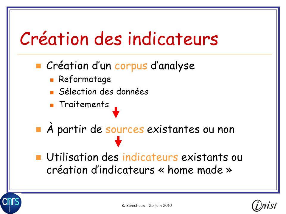 B. Bénichoux - 25 juin 201050 Création des indicateurs Création dun corpus danalyse Reformatage Sélection des données Traitements À partir de sources