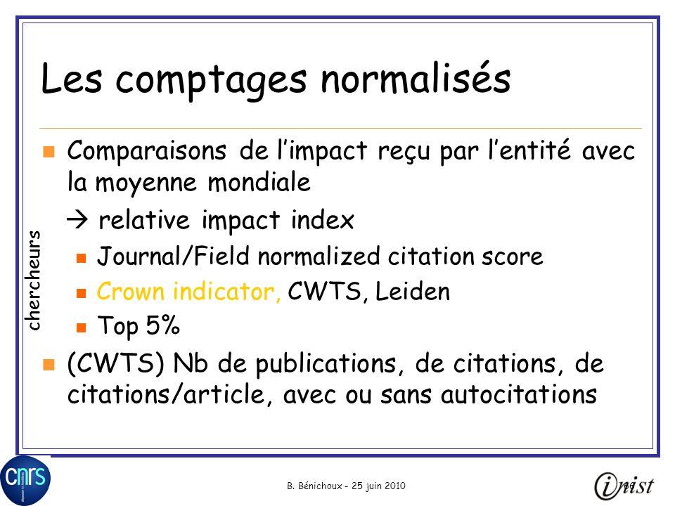 B. Bénichoux - 25 juin 201066 Les comptages normalisés Comparaisons de limpact reçu par lentité avec la moyenne mondiale relative impact index Journal