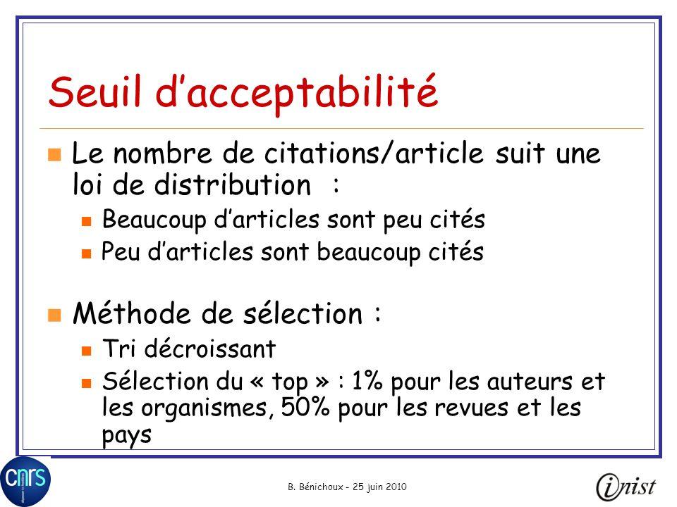 B. Bénichoux - 25 juin 201077 Seuil dacceptabilité Le nombre de citations/article suit une loi de distribution : Beaucoup darticles sont peu cités Peu