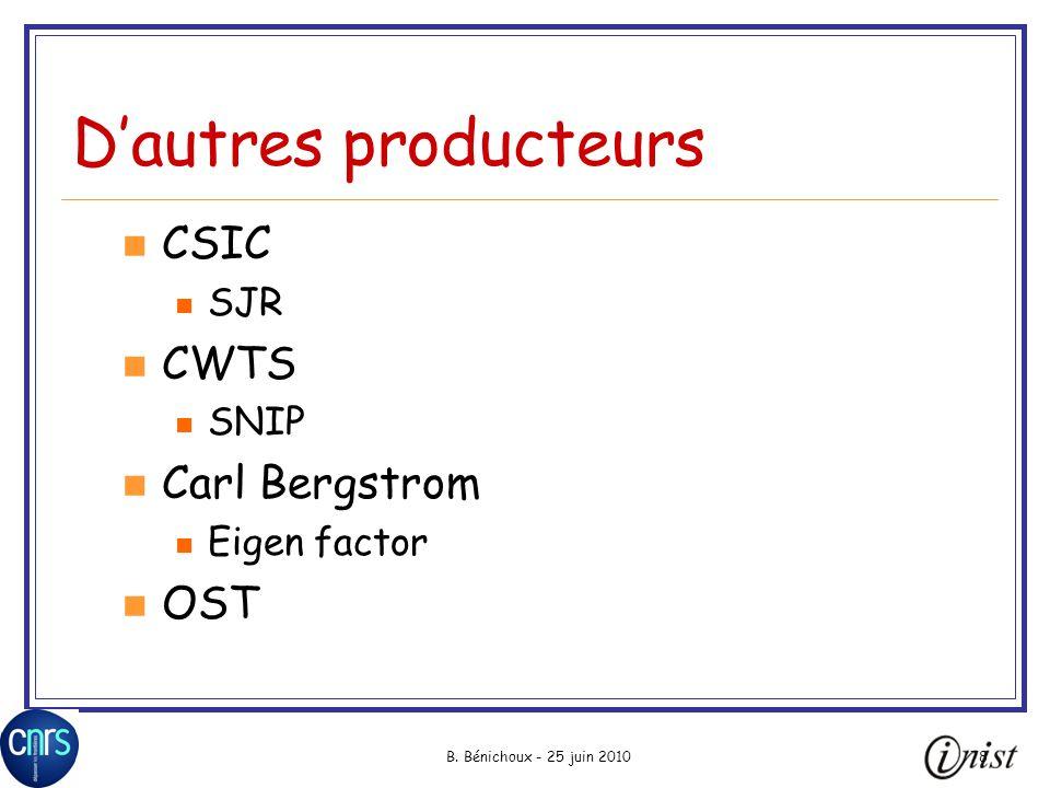 B. Bénichoux - 25 juin 201078 Dautres producteurs CSIC SJR CWTS SNIP Carl Bergstrom Eigen factor OST