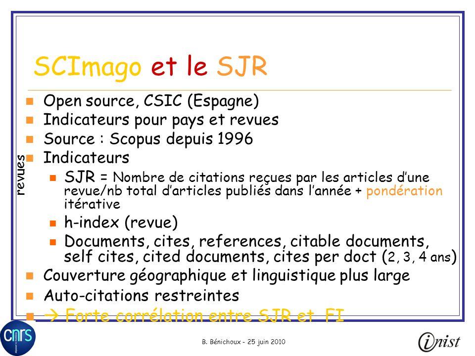 B. Bénichoux - 25 juin 201079 SCImago et le SJR Open source, CSIC (Espagne) Indicateurs pour pays et revues Source : Scopus depuis 1996 Indicateurs SJ
