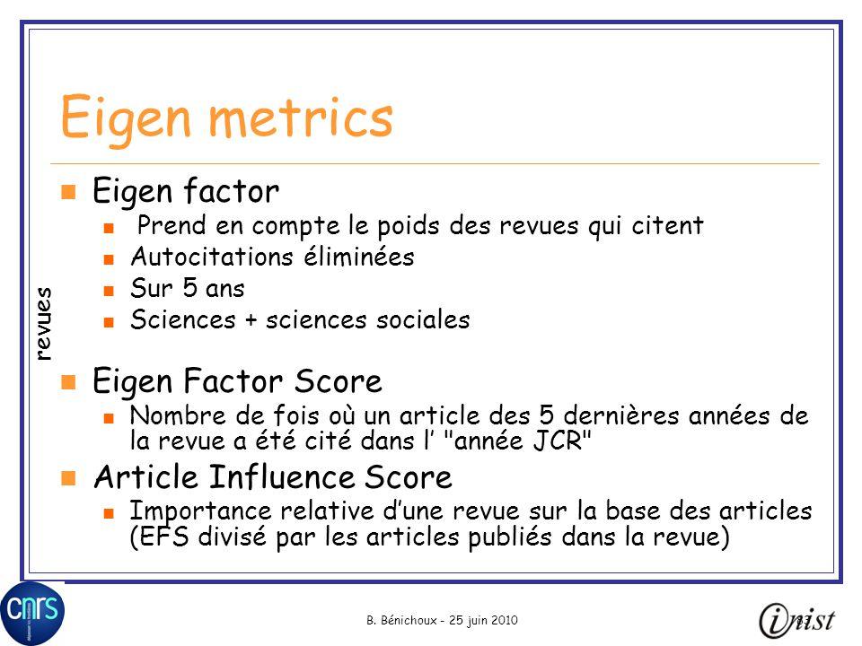 B. Bénichoux - 25 juin 201083 Eigen metrics Eigen factor Prend en compte le poids des revues qui citent Autocitations éliminées Sur 5 ans Sciences + s