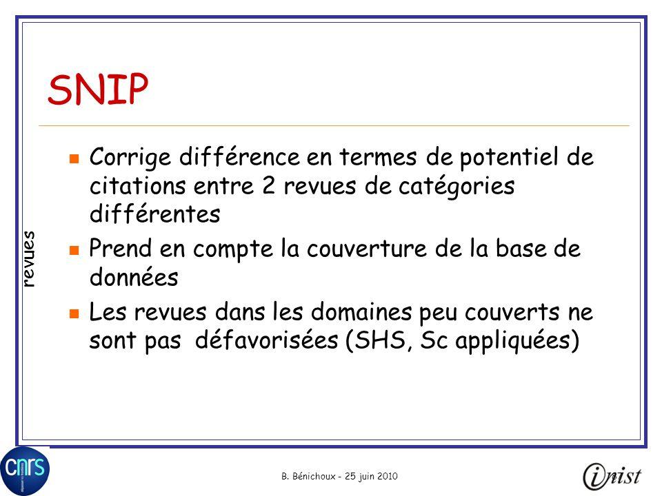 B. Bénichoux - 25 juin 201087 SNIP Corrige différence en termes de potentiel de citations entre 2 revues de catégories différentes Prend en compte la
