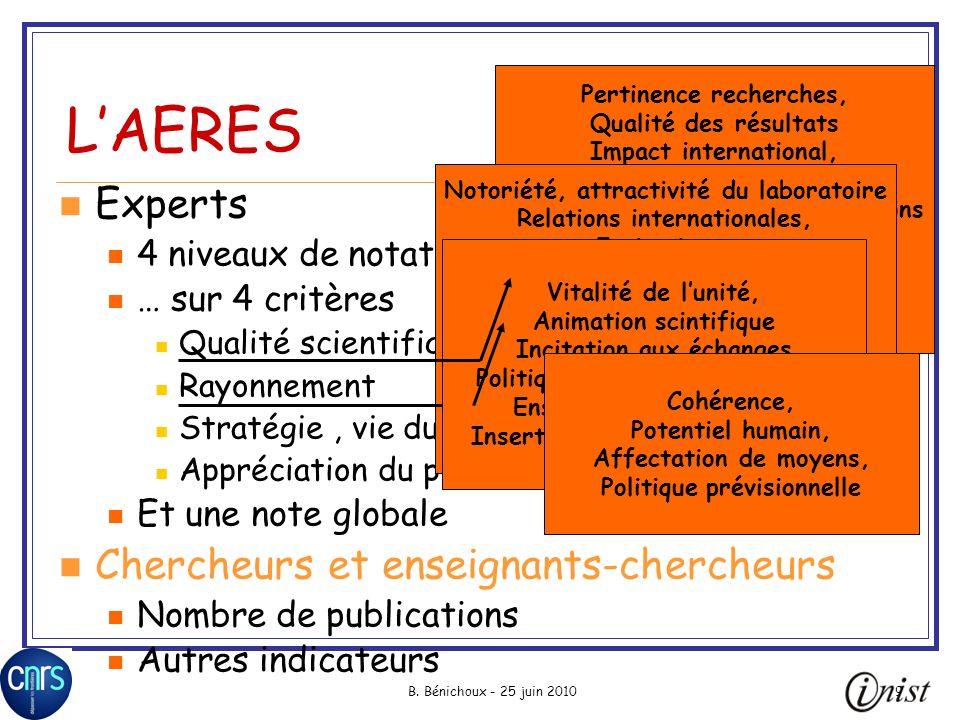 B. Bénichoux - 25 juin 20109 LAERES Experts 4 niveaux de notation… … sur 4 critères Qualité scientifique Rayonnement Stratégie, vie du laboratoire App