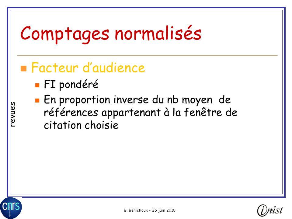 B. Bénichoux - 25 juin 201090 Comptages normalisés Facteur daudience FI pondéré En proportion inverse du nb moyen de références appartenant à la fenêt