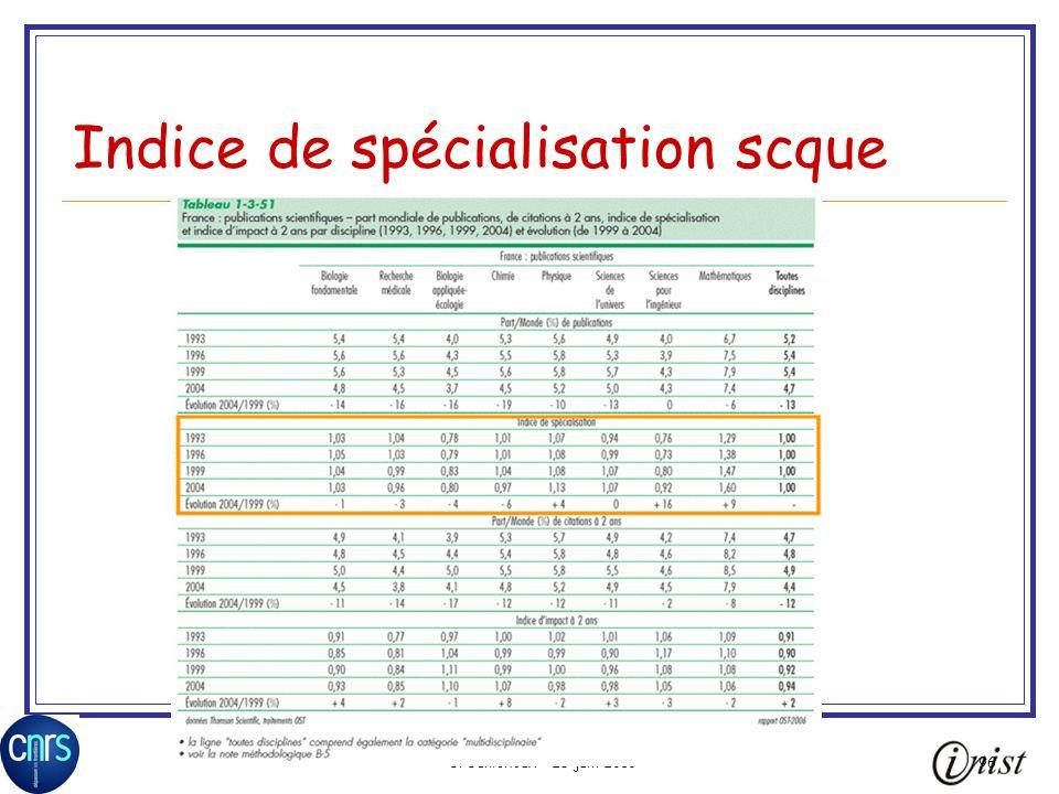B. Bénichoux - 25 juin 201096 Indice de spécialisation scque