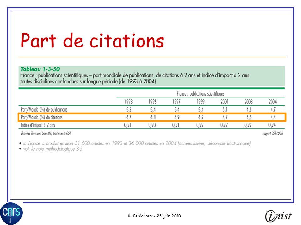 B. Bénichoux - 25 juin 201098 Part de citations