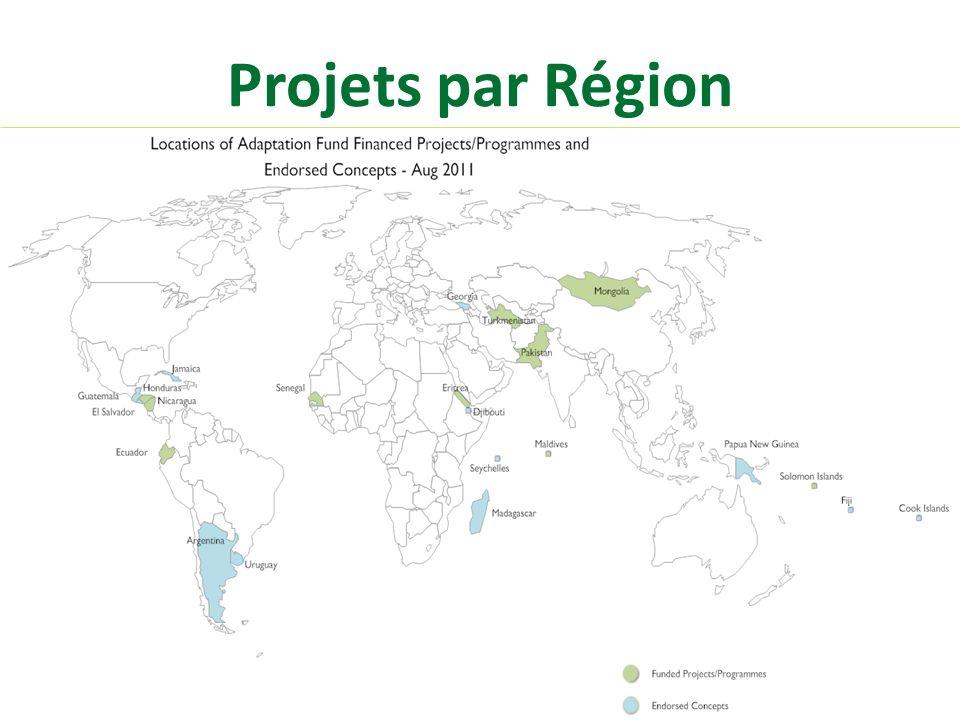 Projets par Région
