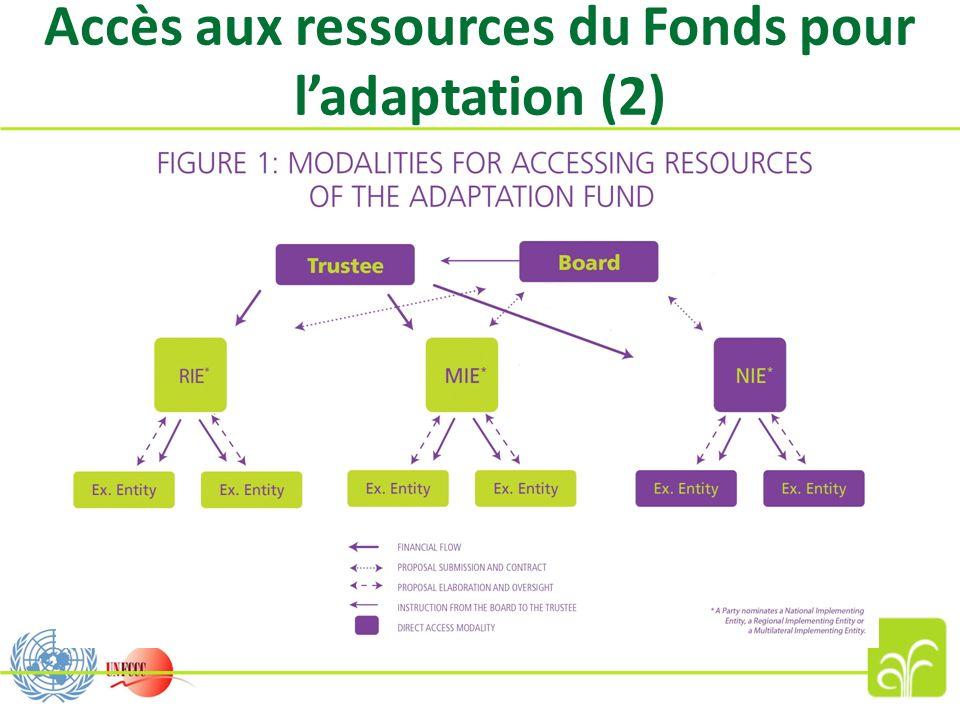 Accès aux ressources du Fonds pour ladaptation (3) Les EM doivent : a.