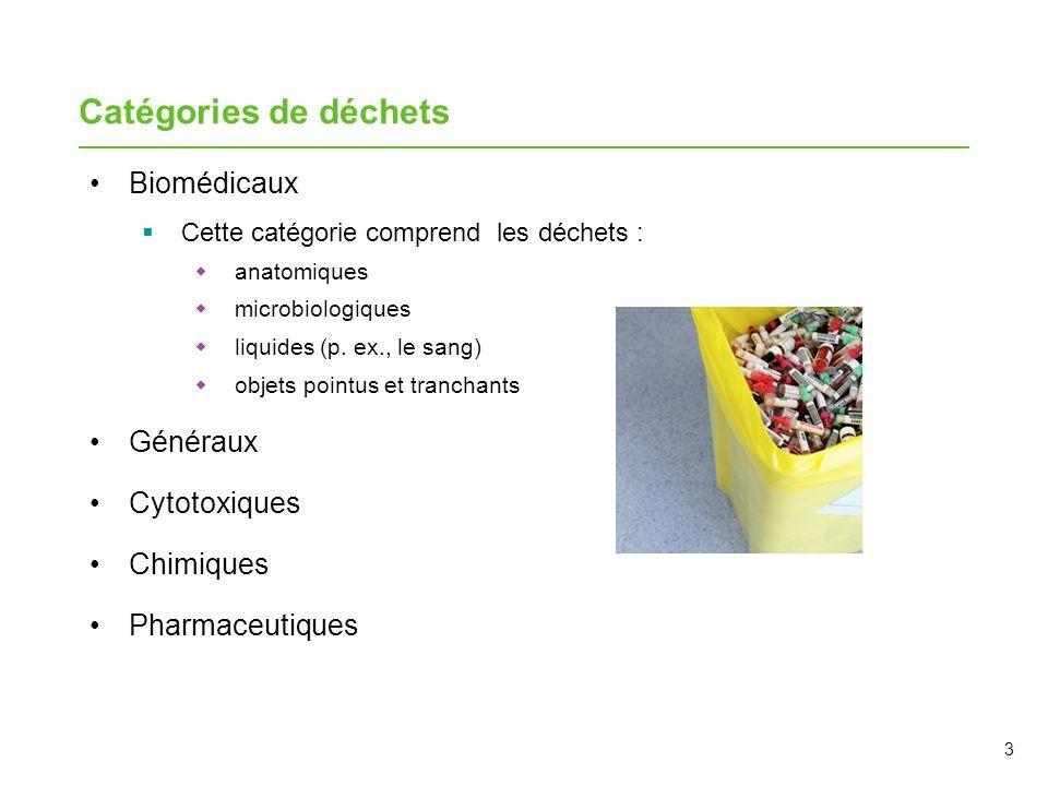 4 Le rangement des déchets Placez-les dans un contenant approprié près de leur point dorigine.