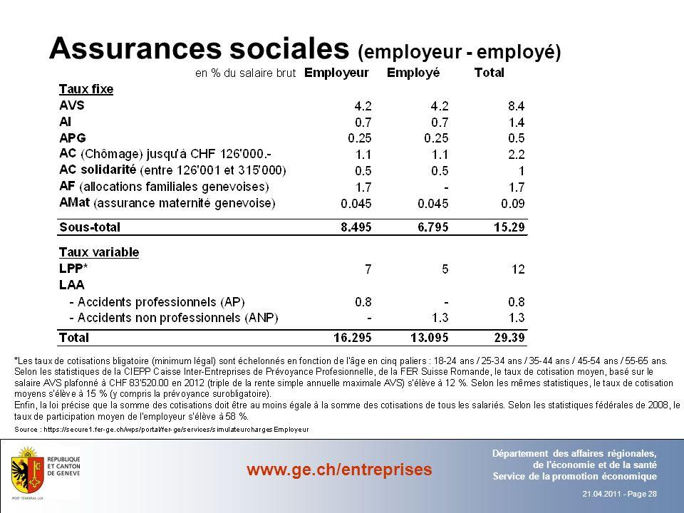 21.04.2011 - Page 28 Département Office Département des affaires régionales, de l économie et de la santé Service de la promotion économique www.ge.ch/entreprises Assurances sociales (employeur - employé)