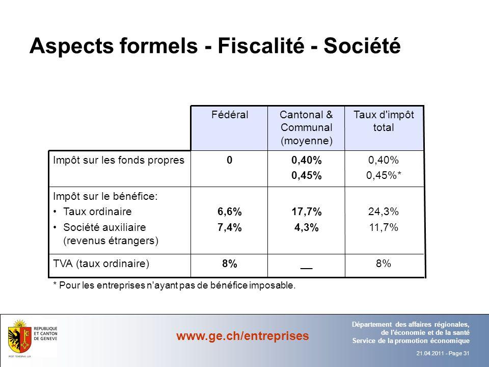 21.04.2011 - Page 31 Département Office Département des affaires régionales, de l économie et de la santé Service de la promotion économique www.ge.ch/entreprises Aspects formels - Fiscalité - Société 8%__8%TVA (taux ordinaire) 24,3% 11,7% 17,7% 4,3% 6,6% 7,4% Impôt sur le bénéfice: Taux ordinaire Société auxiliaire (revenus étrangers) 0,40% 0,45%* 0,40% 0,45% 0Impôt sur les fonds propres Taux d impôt total Cantonal & Communal (moyenne) Fédéral * Pour les entreprises n ayant pas de bénéfice imposable.