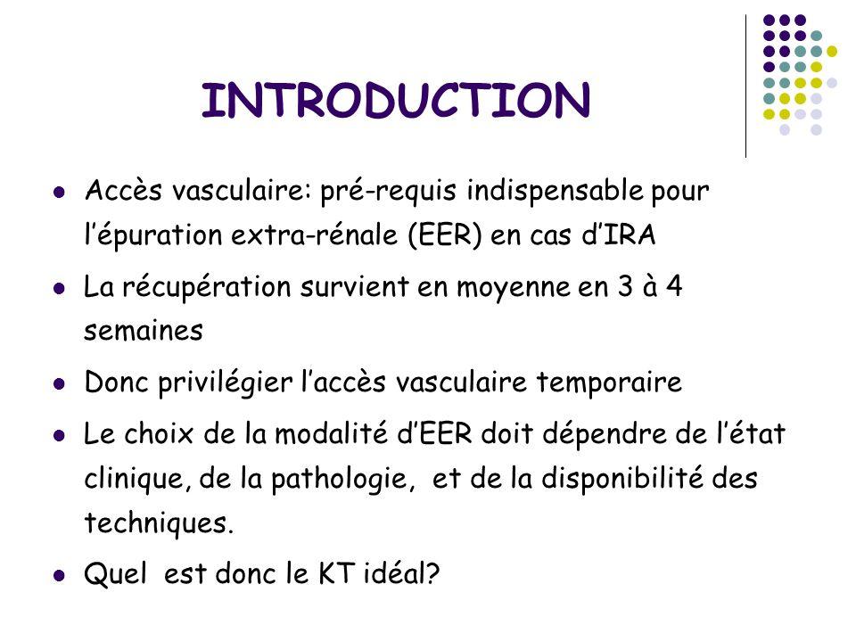INTRODUCTION Accès vasculaire: pré-requis indispensable pour lépuration extra-rénale (EER) en cas dIRA La récupération survient en moyenne en 3 à 4 se