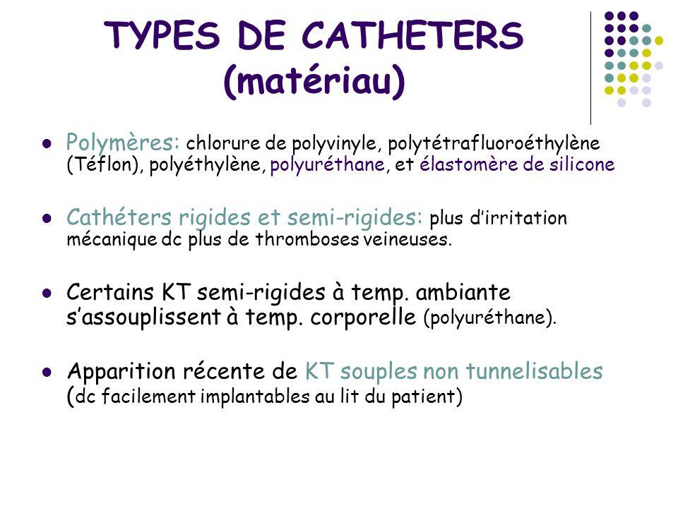 TYPES DE CATHETERS (matériau) Polymères: chlorure de polyvinyle, polytétrafluoroéthylène (Téflon), polyéthylène, polyuréthane, et élastomère de silico